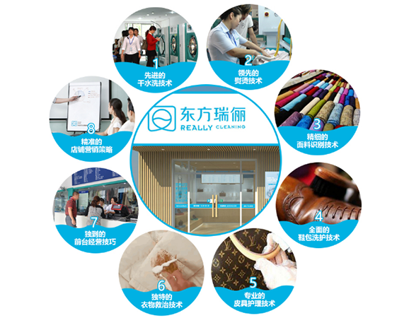 干洗店加盟,东方瑞俪国际洗衣定制创业助力成功